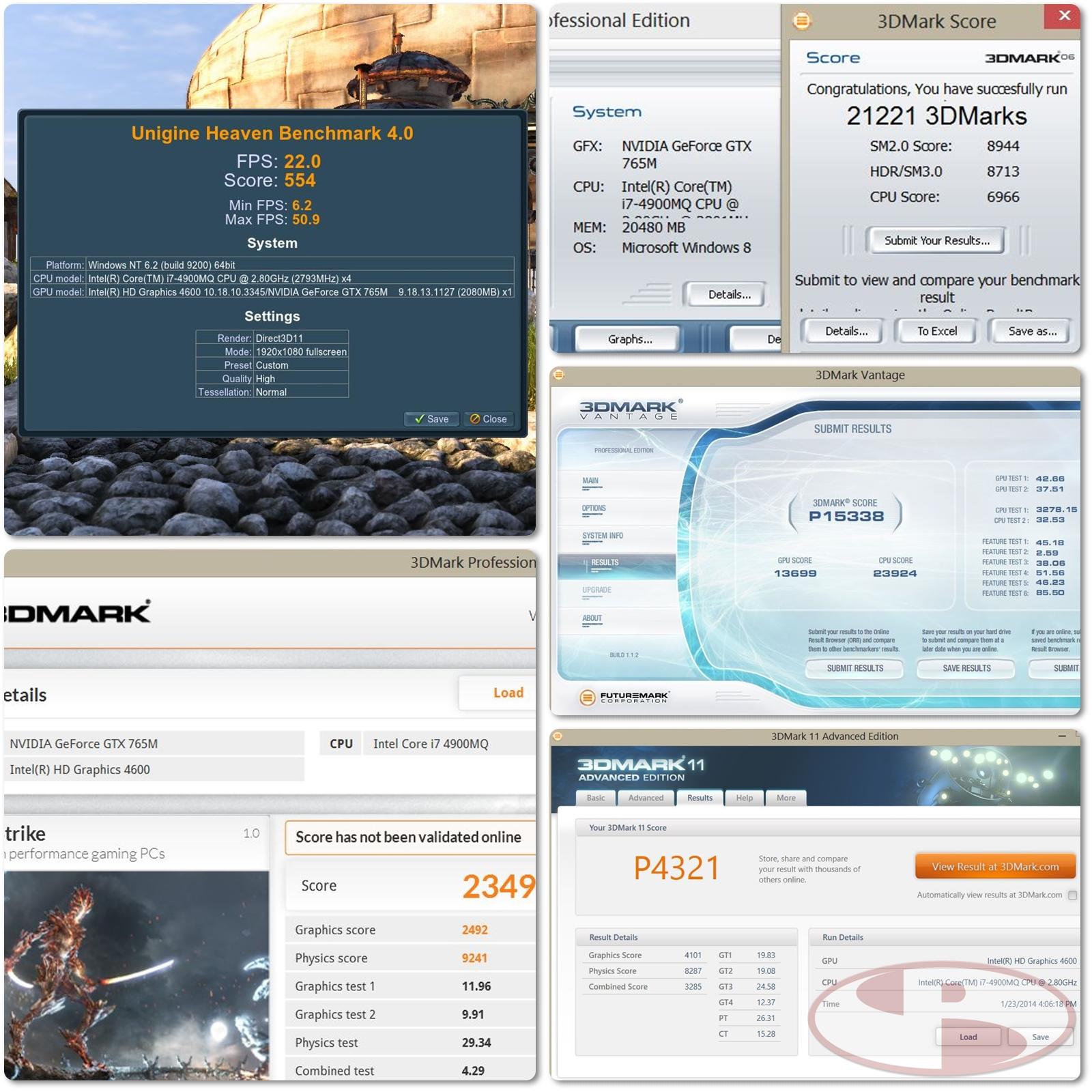 Beberapa screenshoot synthetic benchmark.
