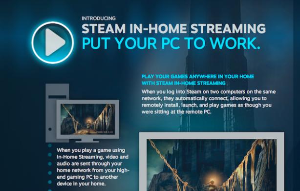 Steam Inhome